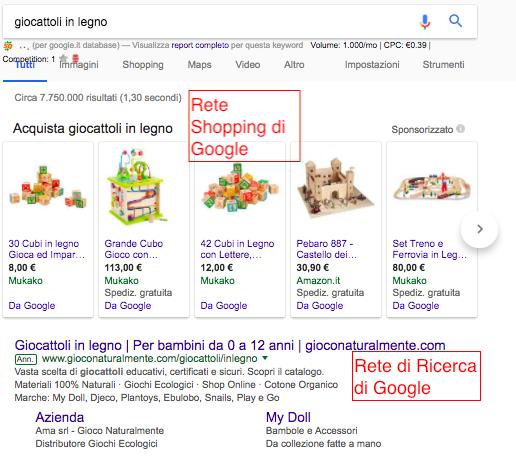 La pubblicità di AdWords sulla rete di ricerca di Google | Mirror Comunicazione
